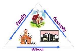 Parental involvement in schools essay